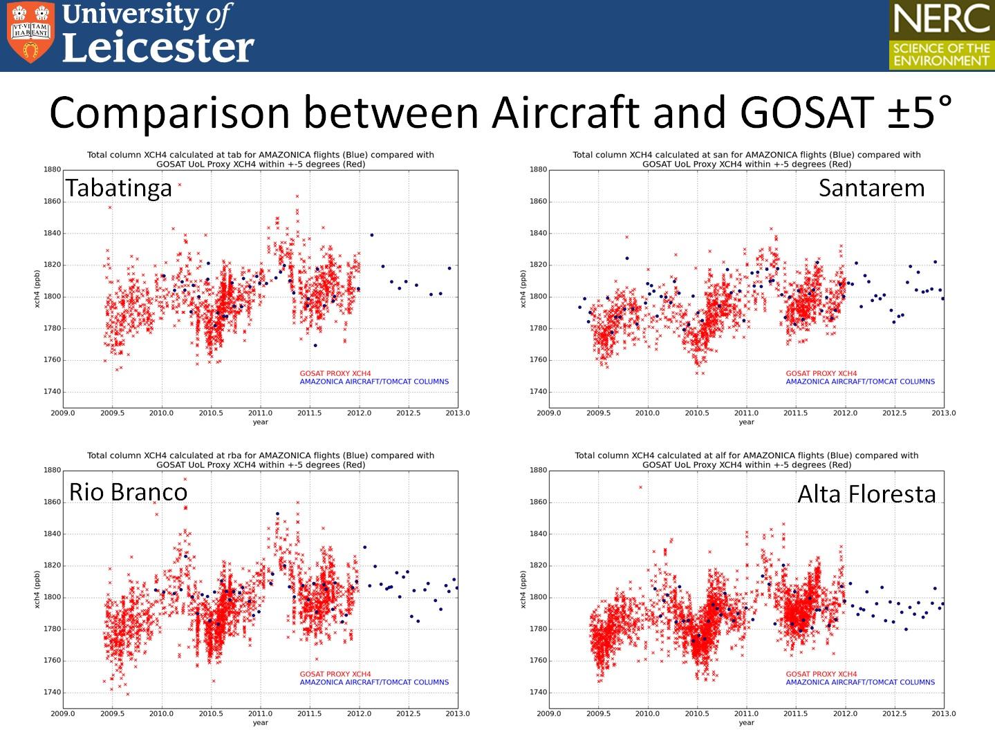 aircraft_GOsat