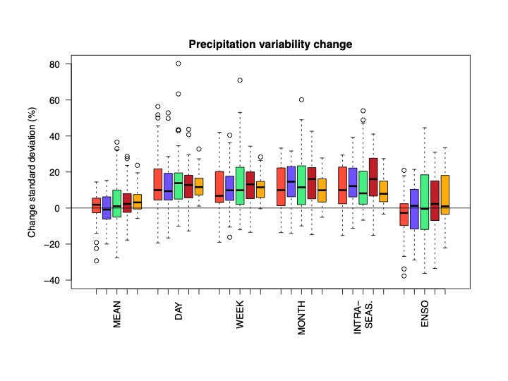Variabilidade de chuvas no Brasil será maior no futuro, sugere artigo