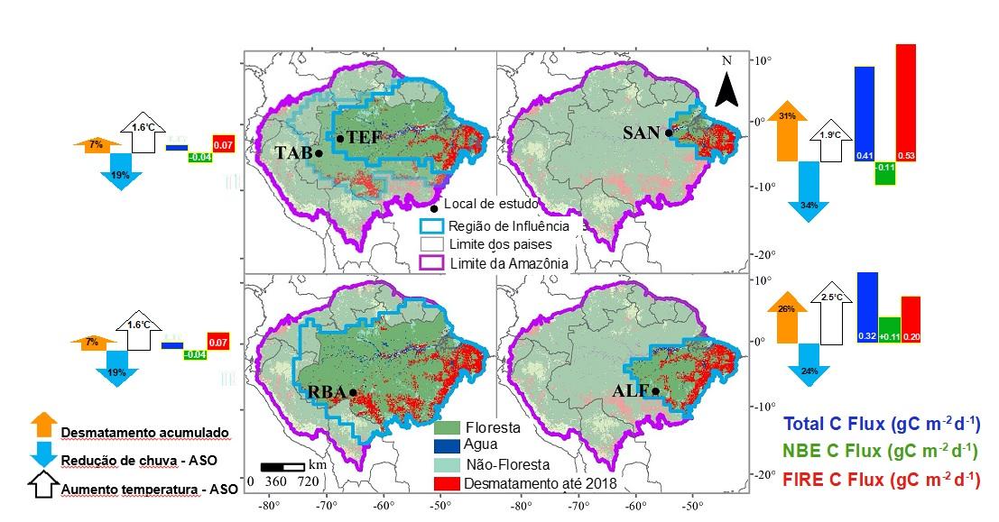 Estudo liderado por pesquisadora do INPE/MCTI mostra que a Amazônia passou a ser fonte de carbono devido as queimadas, ao desmatamento e as mudanças climáticas